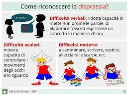 disprassia