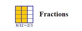 frazioni
