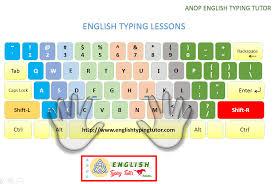scrivere in inglese con la tstiera